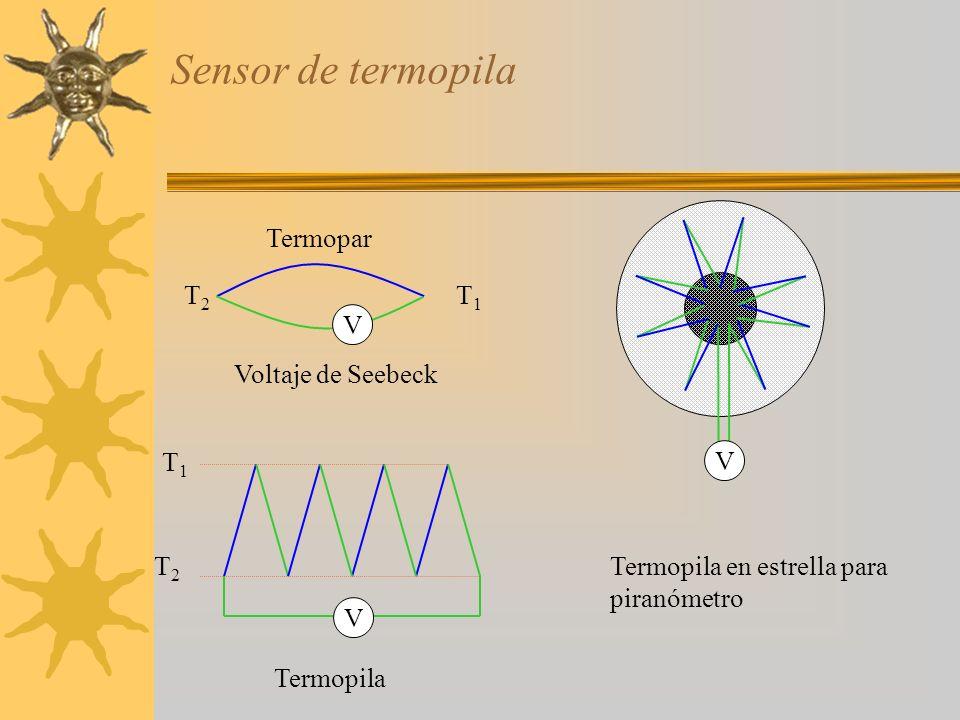 Sensor de termopila V Termopar V T2 T1 Voltaje de Seebeck T1 V T2