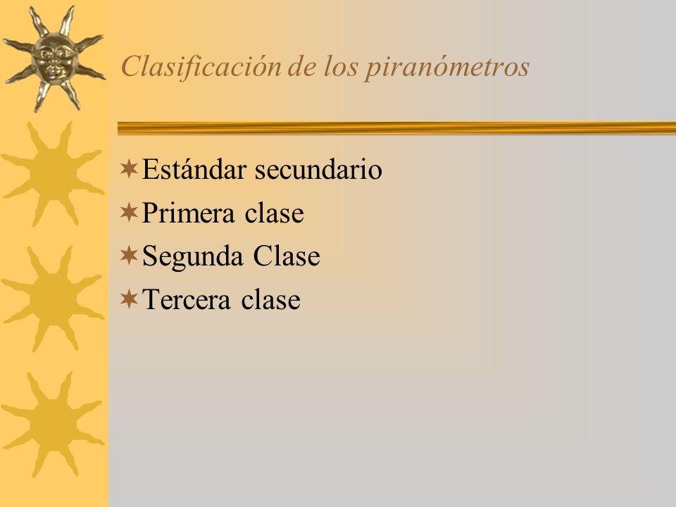 Clasificación de los piranómetros