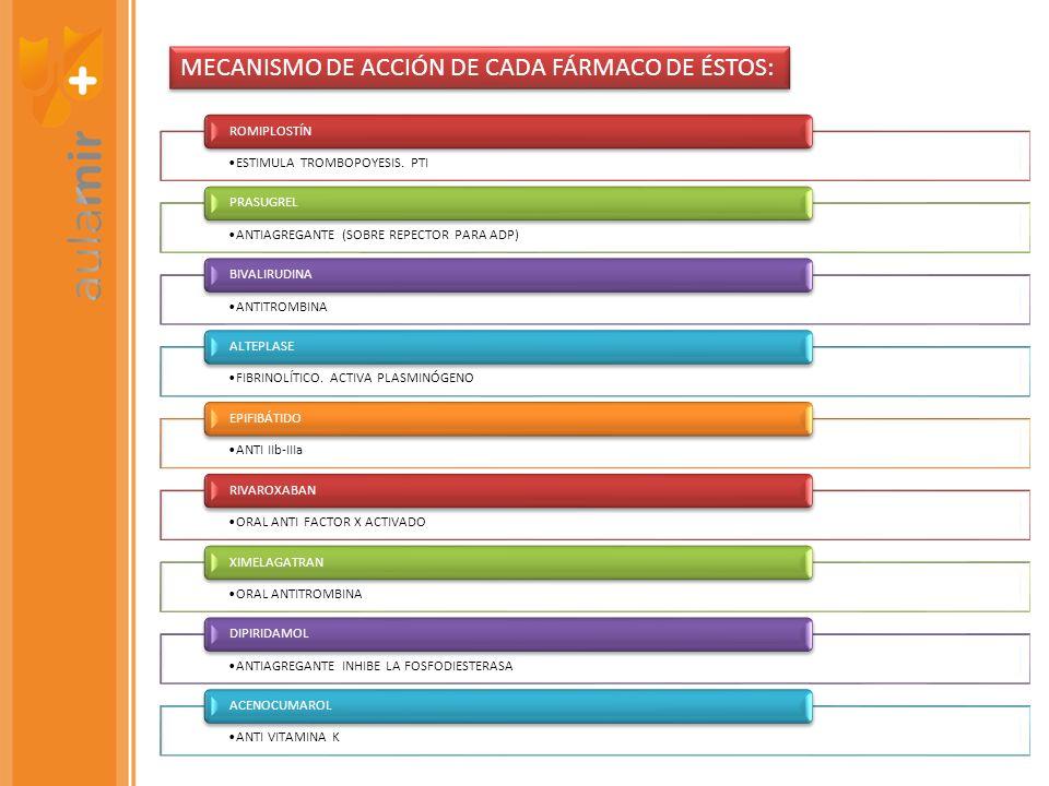 MECANISMO DE ACCIÓN DE CADA FÁRMACO DE ÉSTOS: