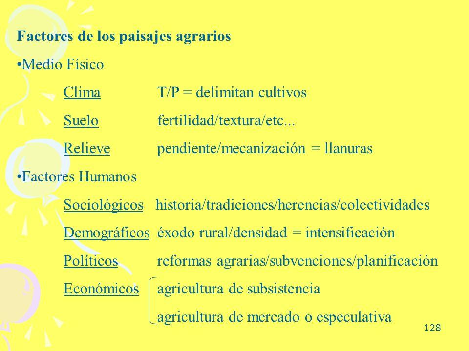 Factores de los paisajes agrarios