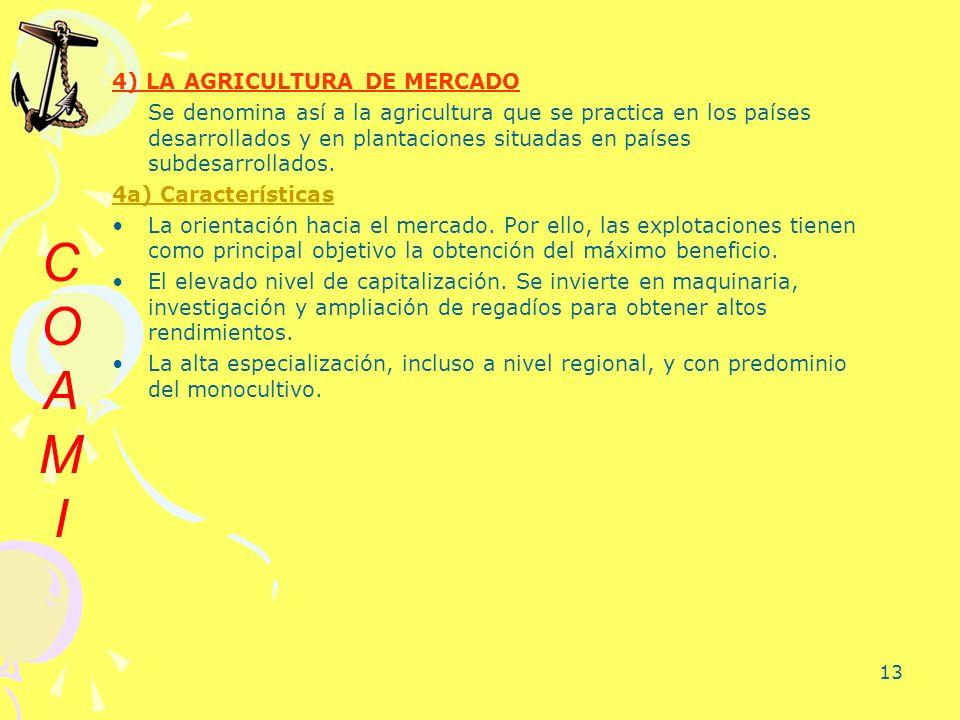 C O A M I 4) LA AGRICULTURA DE MERCADO