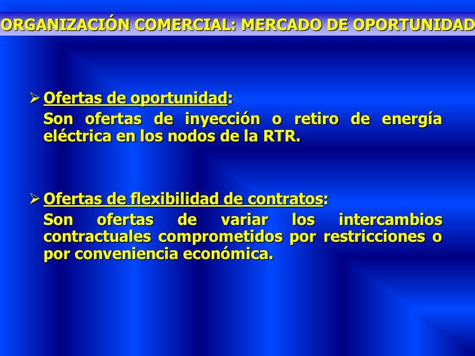 ORGANIZACIÓN COMERCIAL: MERCADO DE OPORTUNIDAD