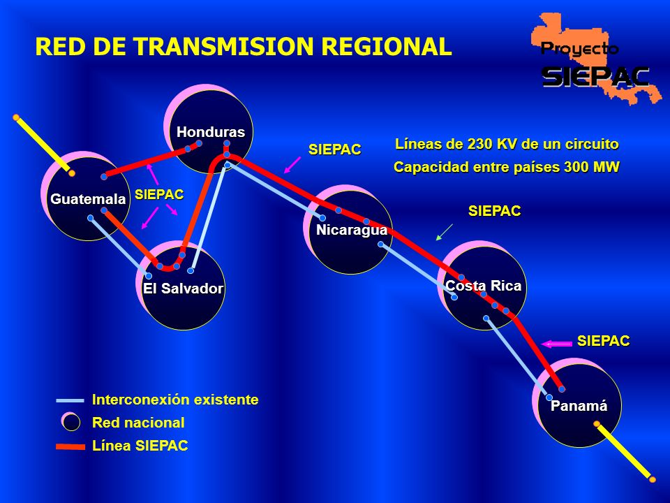 Líneas de 230 KV de un circuito Capacidad entre países 300 MW