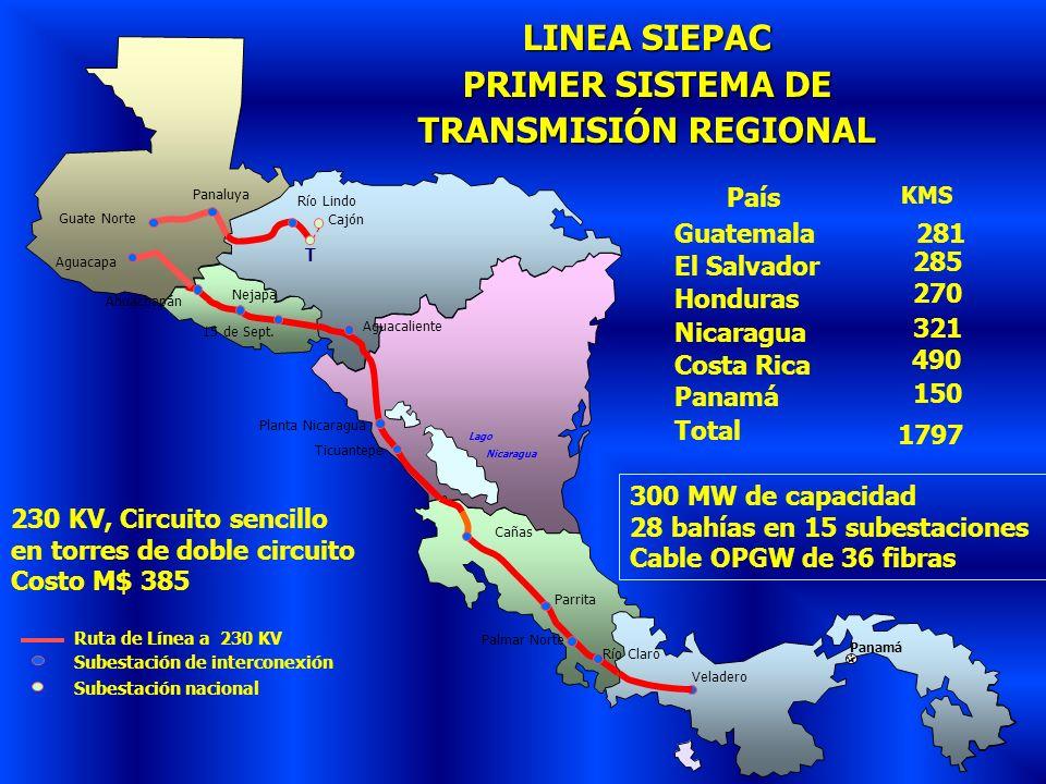 LINEA SIEPAC PRIMER SISTEMA DE TRANSMISIÓN REGIONAL