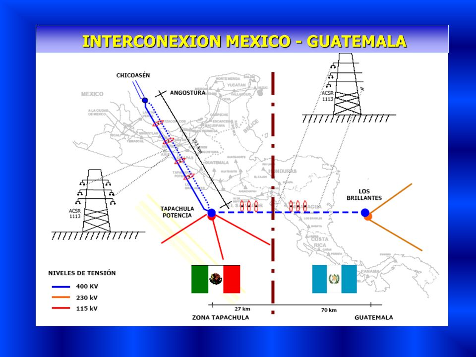 INTERCONEXION MEXICO - GUATEMALA