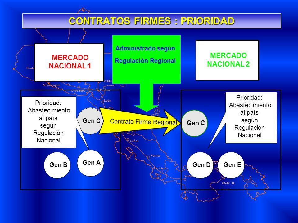 CONTRATOS FIRMES : PRIORIDAD