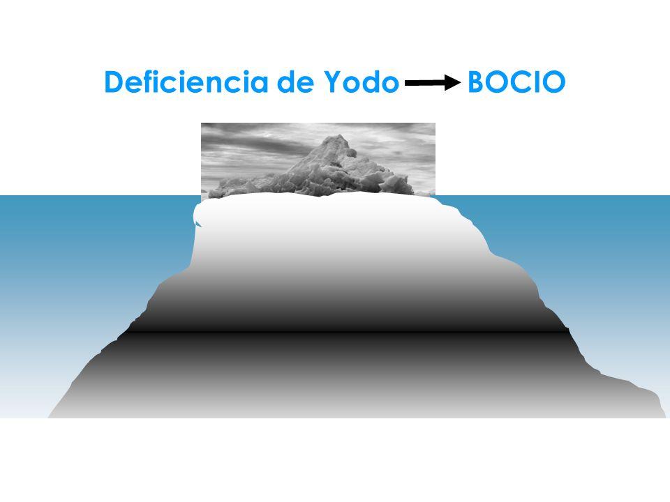 Deficiencia de Yodo BOCIO