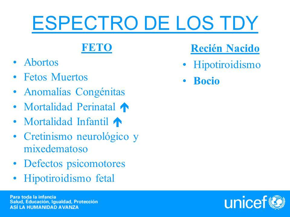 ESPECTRO DE LOS TDY FETO Recién Nacido Abortos Hipotiroidismo