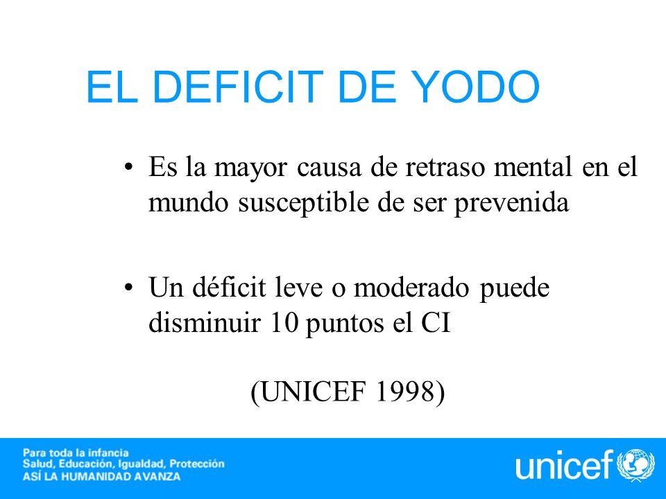 EL DEFICIT DE YODO Es la mayor causa de retraso mental en el mundo susceptible de ser prevenida.