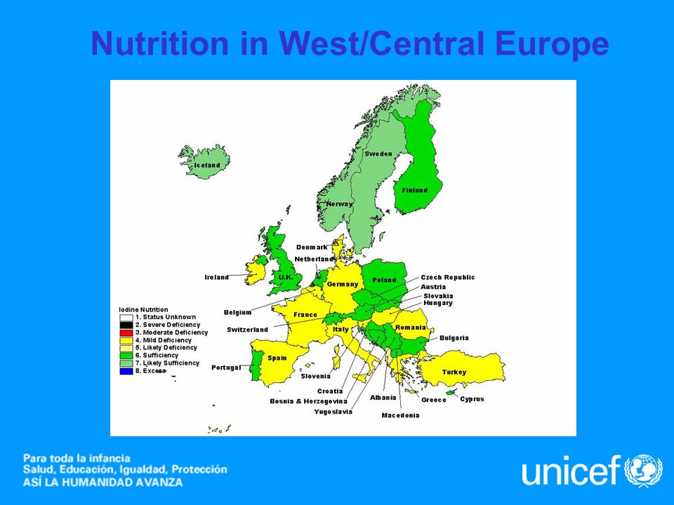 Nutrition in West/Central Europe