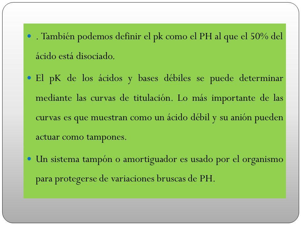 . También podemos definir el pk como el PH al que el 50% del ácido está disociado.