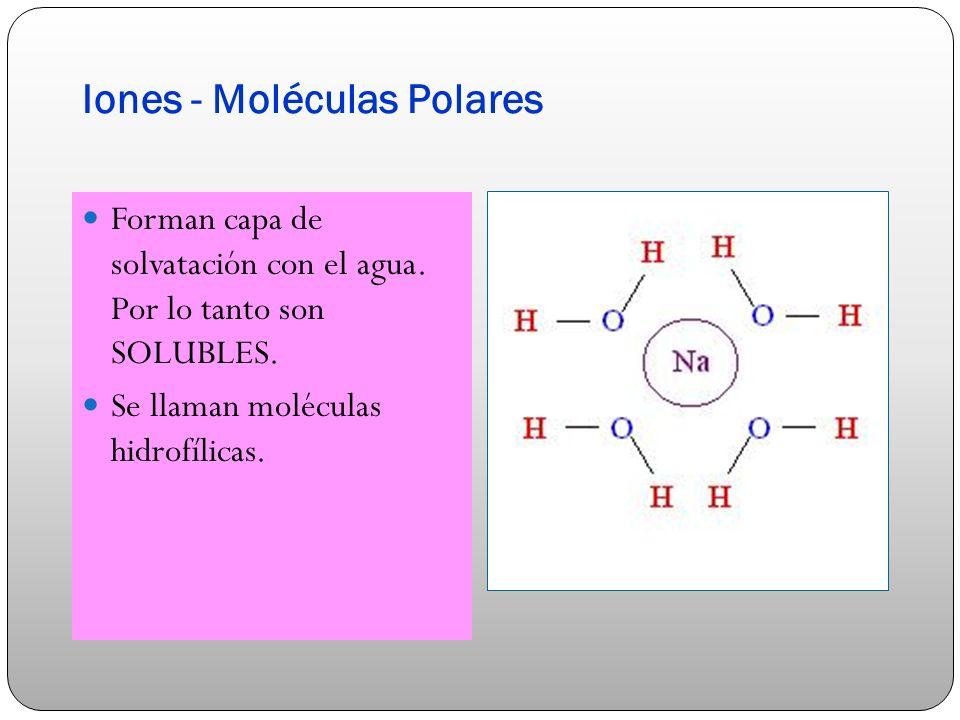 Iones - Moléculas Polares