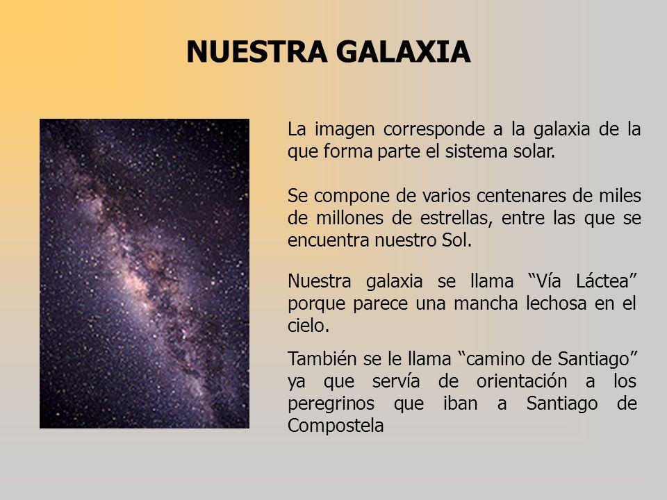 NUESTRA GALAXIA La imagen corresponde a la galaxia de la que forma parte el sistema solar.