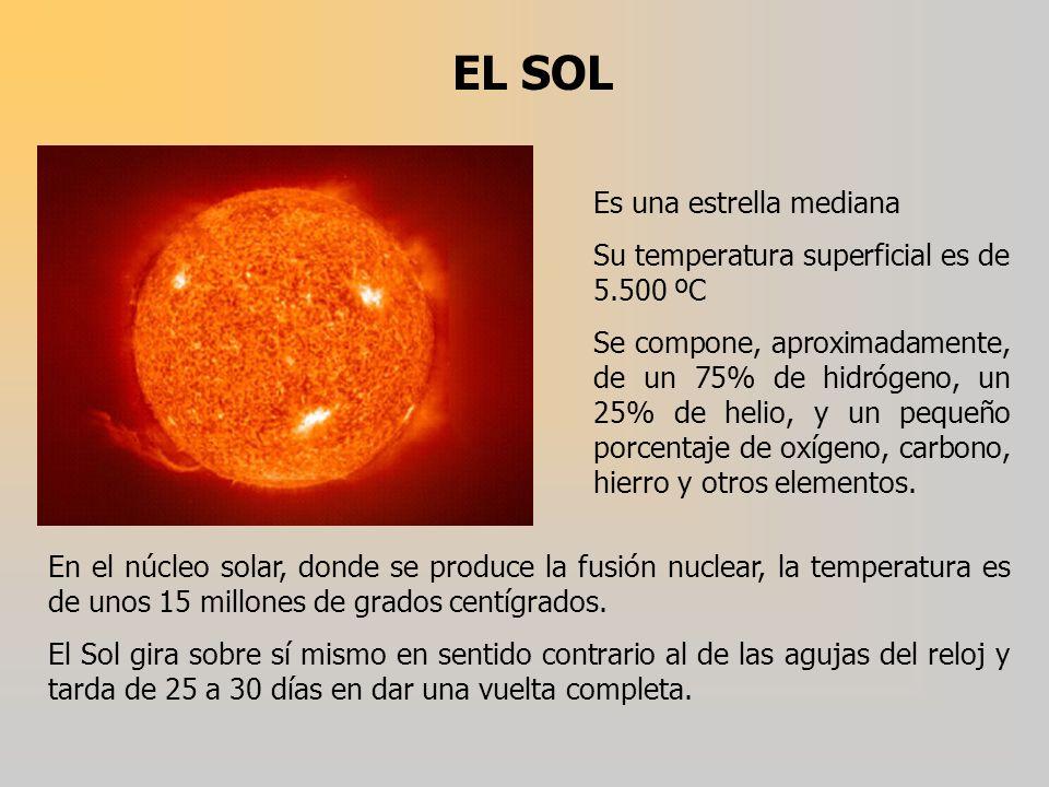 EL SOL Es una estrella mediana