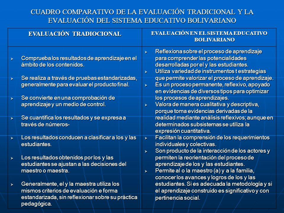 EVALUACIÓN TRADIOCIONAL EVALUACIÓN EN EL SISTEMA EDUCATIVO BOLIVARIANO