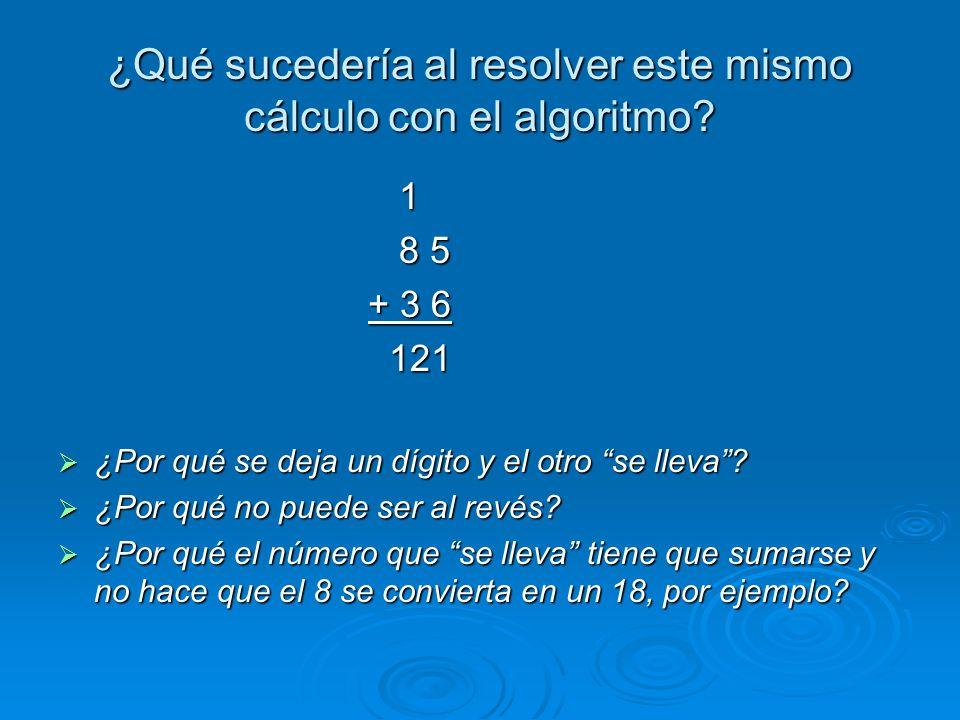 ¿Qué sucedería al resolver este mismo cálculo con el algoritmo