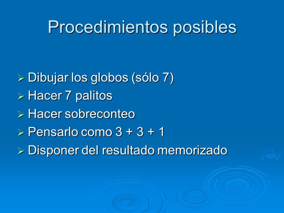 Procedimientos posibles