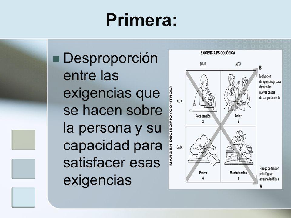 Primera:Desproporción entre las exigencias que se hacen sobre la persona y su capacidad para satisfacer esas exigencias.
