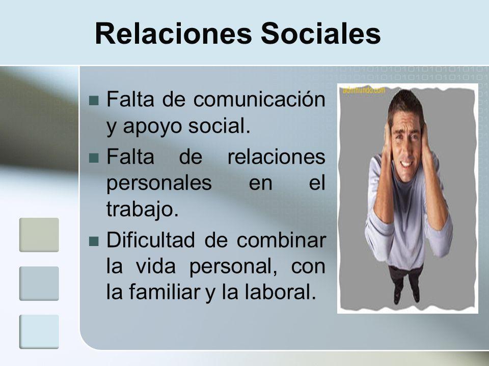 Relaciones Sociales Falta de comunicación y apoyo social.
