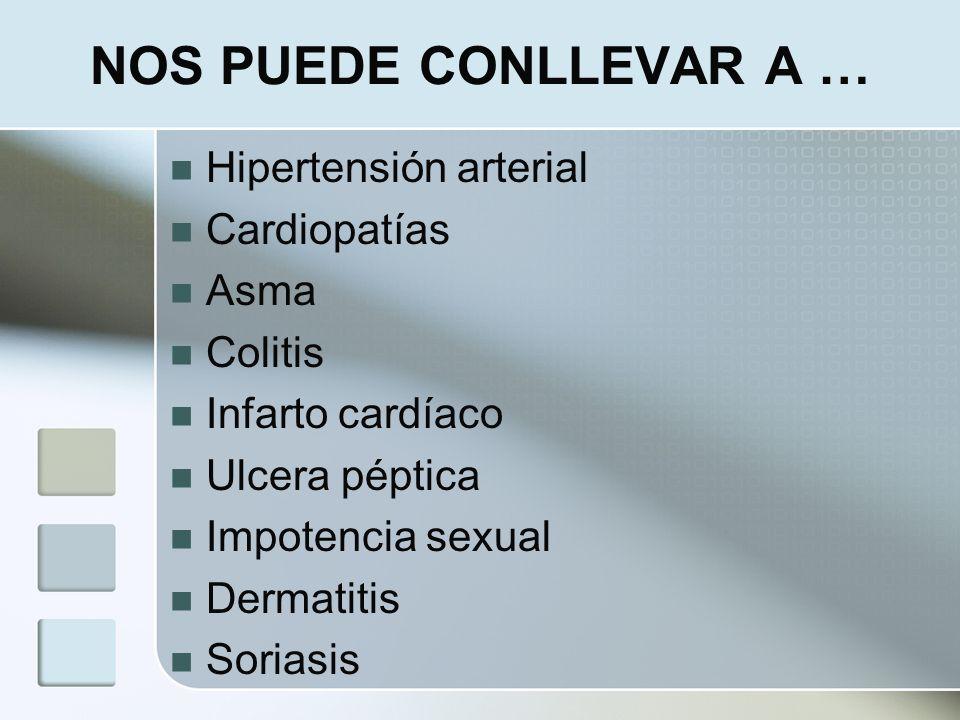 NOS PUEDE CONLLEVAR A … Hipertensión arterial Cardiopatías Asma