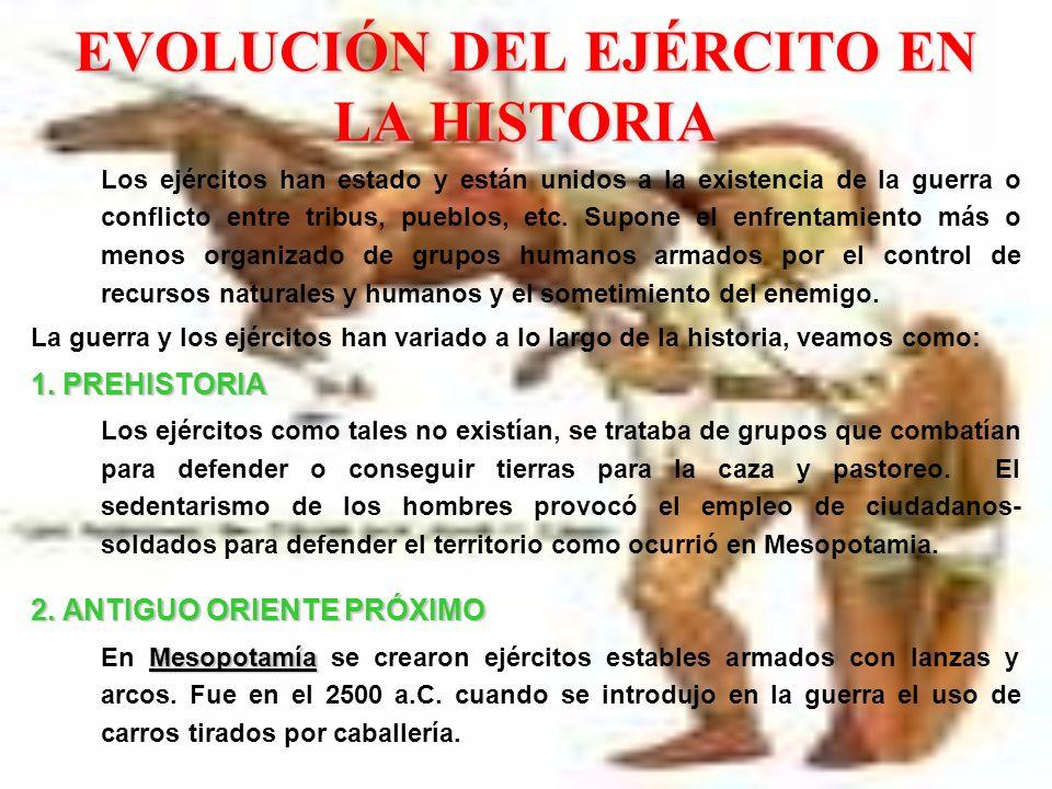 EVOLUCIÓN DEL EJÉRCITO EN LA HISTORIA