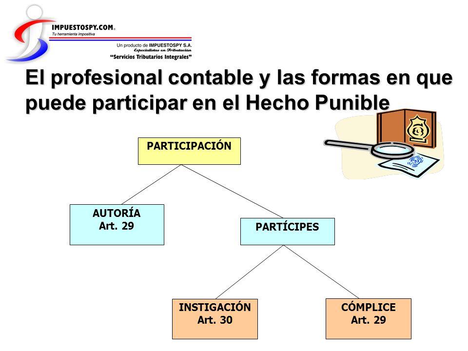 El profesional contable y las formas en que puede participar en el Hecho Punible