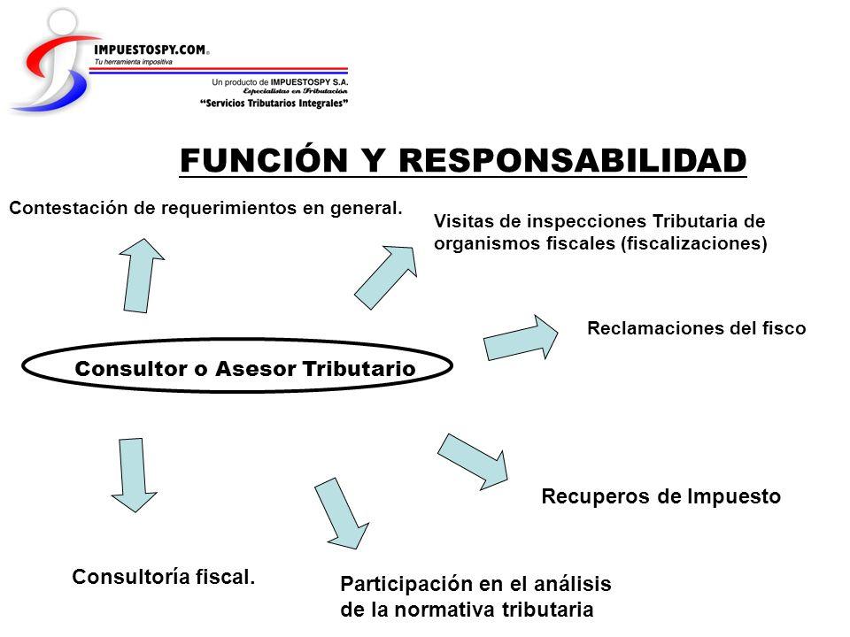 FUNCIÓN Y RESPONSABILIDAD