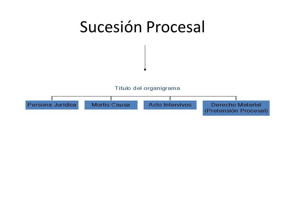 Sucesión Procesal