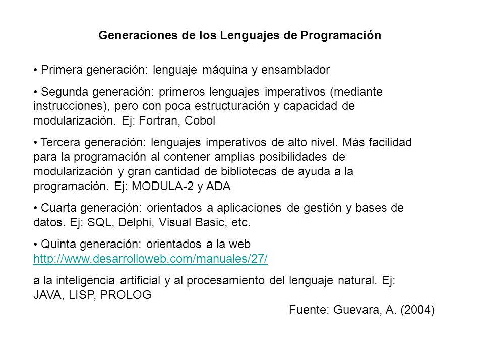 Generaciones de los Lenguajes de Programación