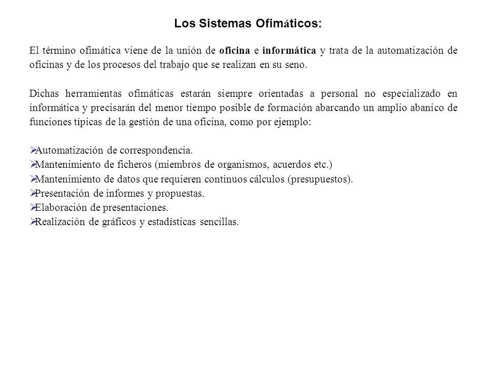 Los Sistemas Ofimáticos: