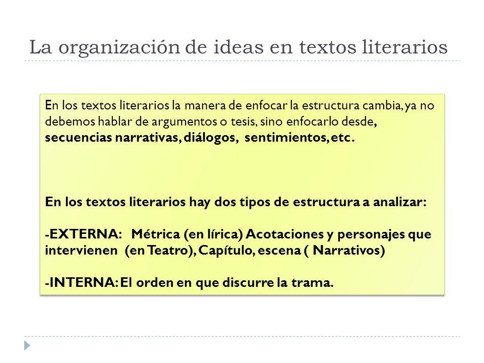 La organización de ideas en textos literarios