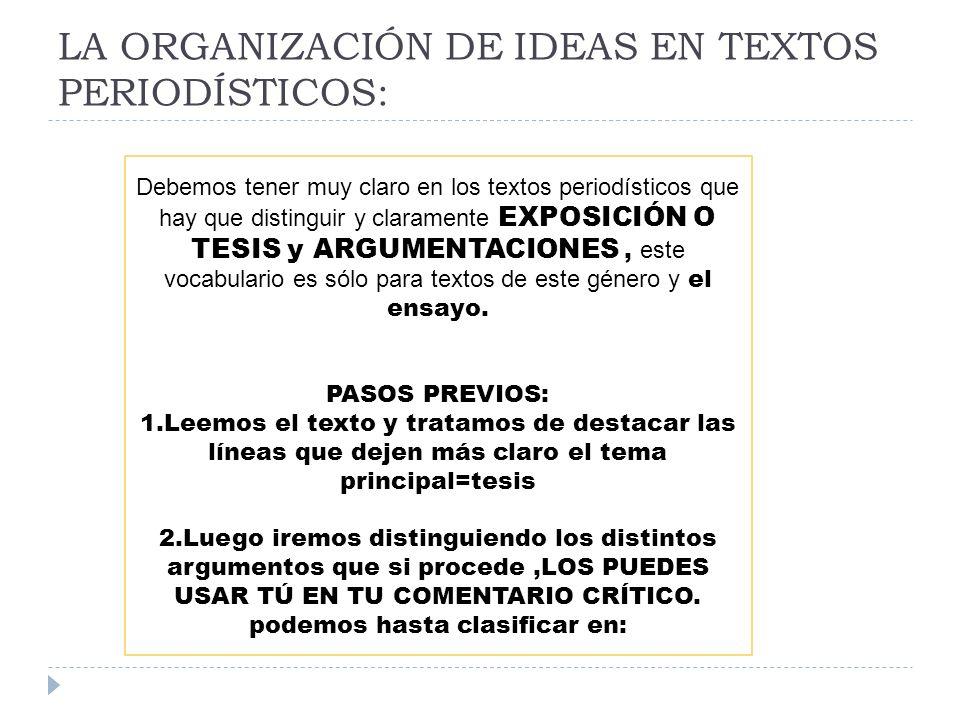 LA ORGANIZACIÓN DE IDEAS EN TEXTOS PERIODÍSTICOS: