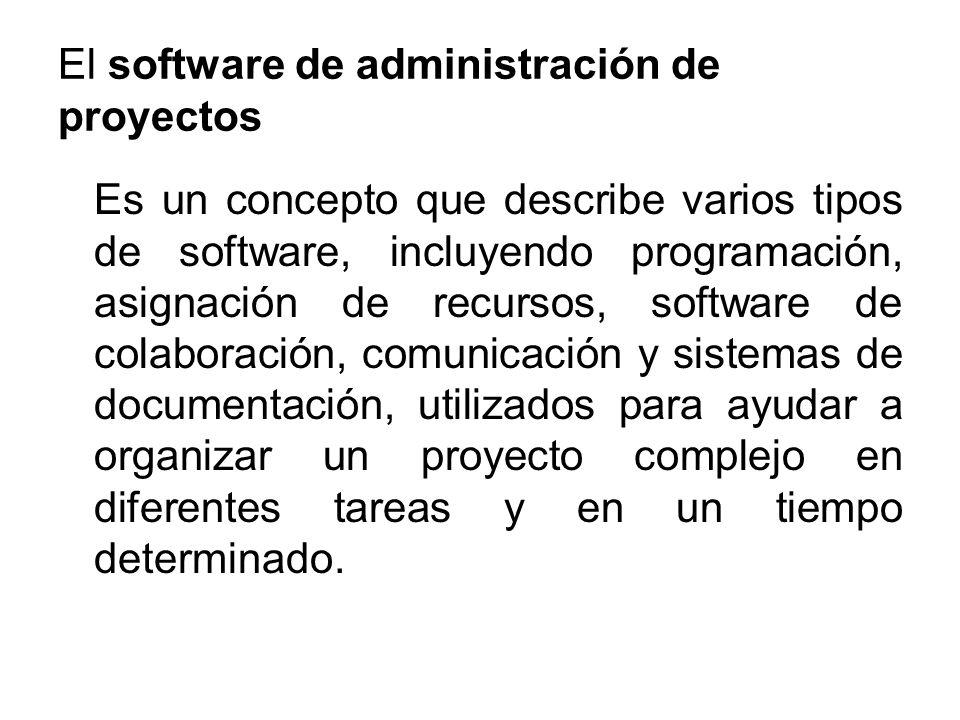 El software de administración de proyectos