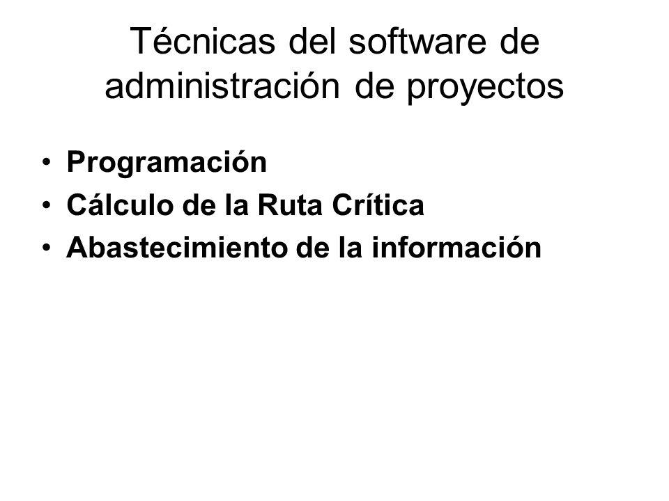 Técnicas del software de administración de proyectos
