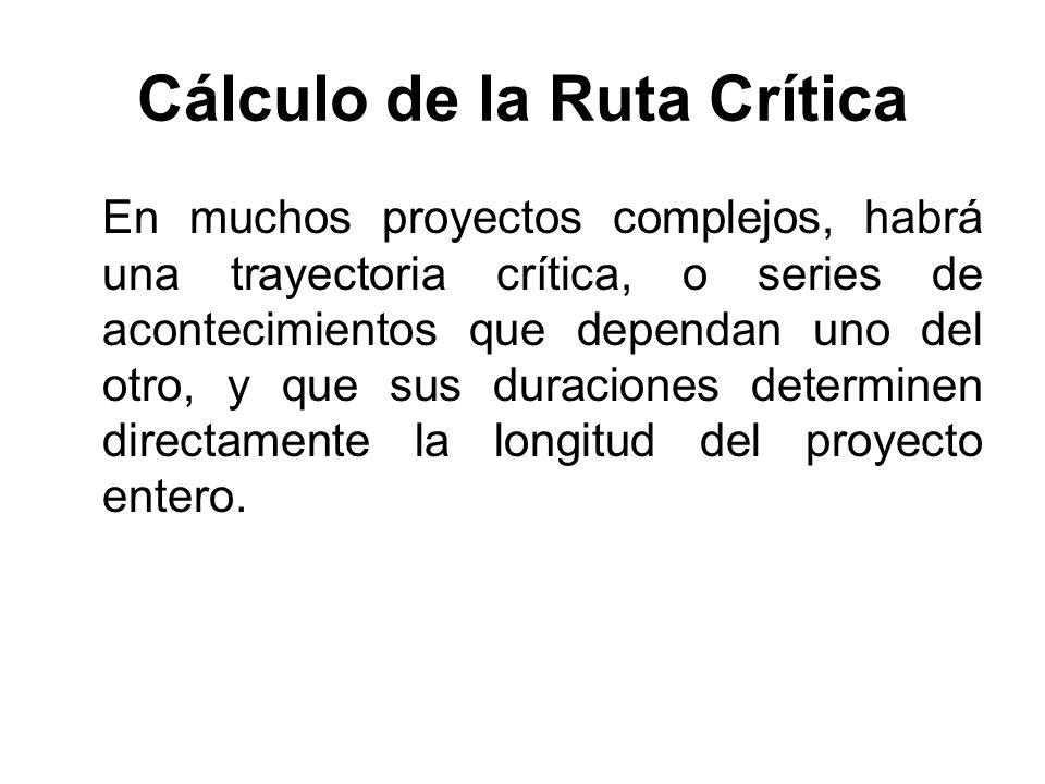 Cálculo de la Ruta Crítica