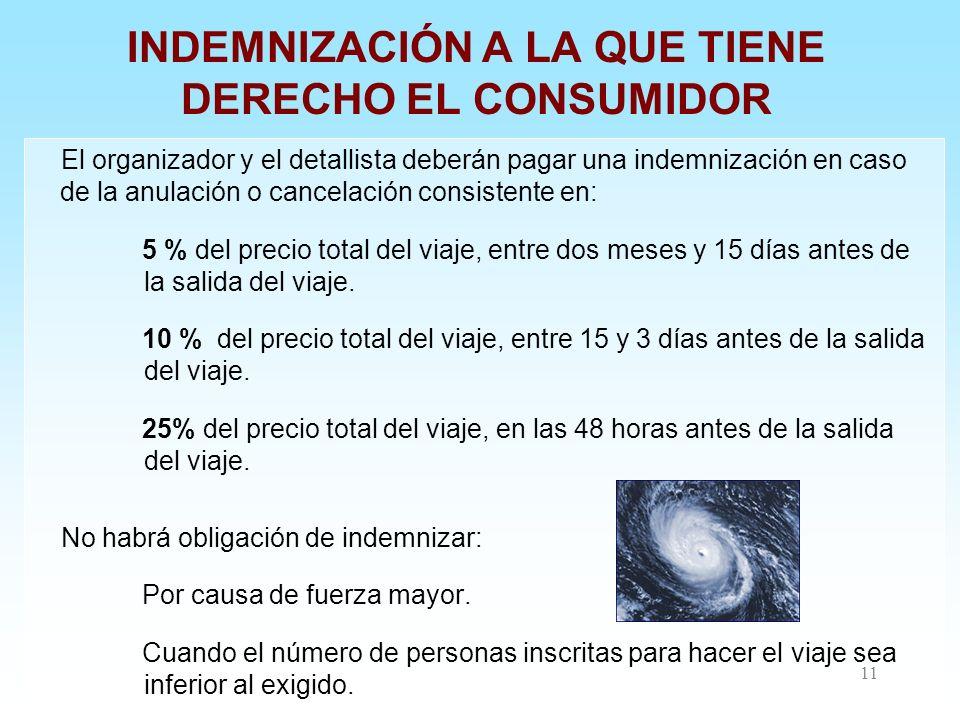 INDEMNIZACIÓN A LA QUE TIENE DERECHO EL CONSUMIDOR