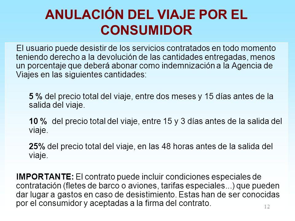 ANULACIÓN DEL VIAJE POR EL CONSUMIDOR