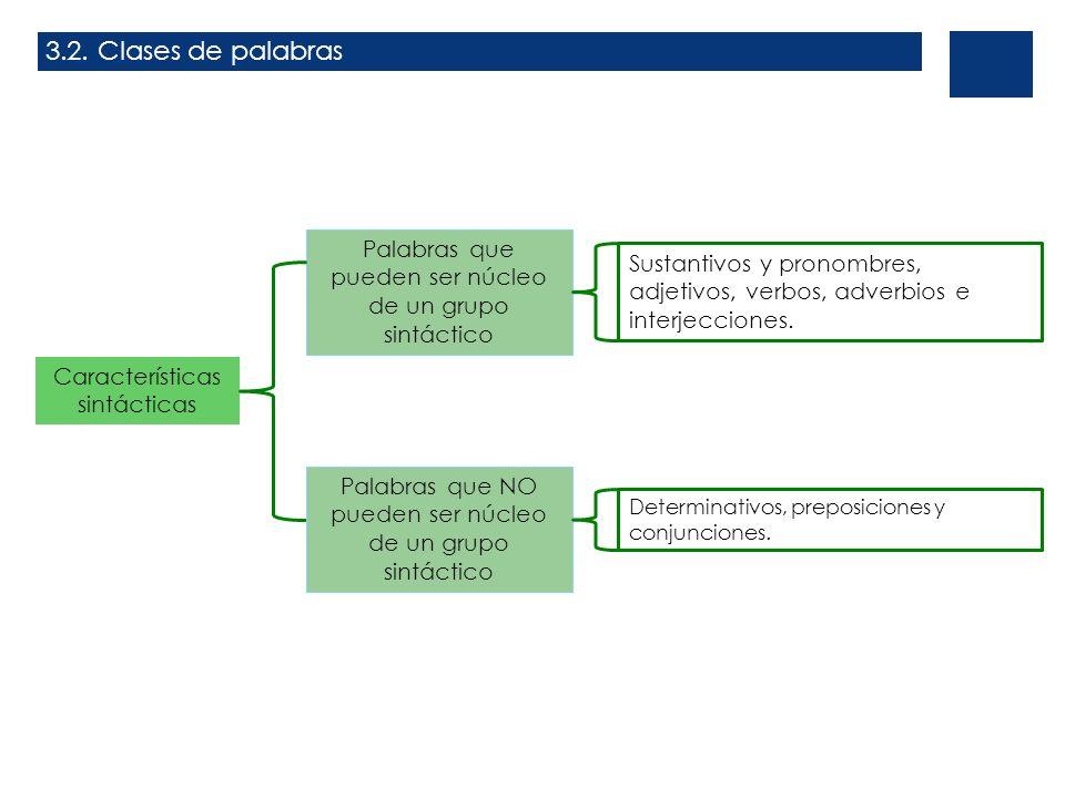 3.2. Clases de palabrasPalabras que pueden ser núcleo de un grupo sintáctico.