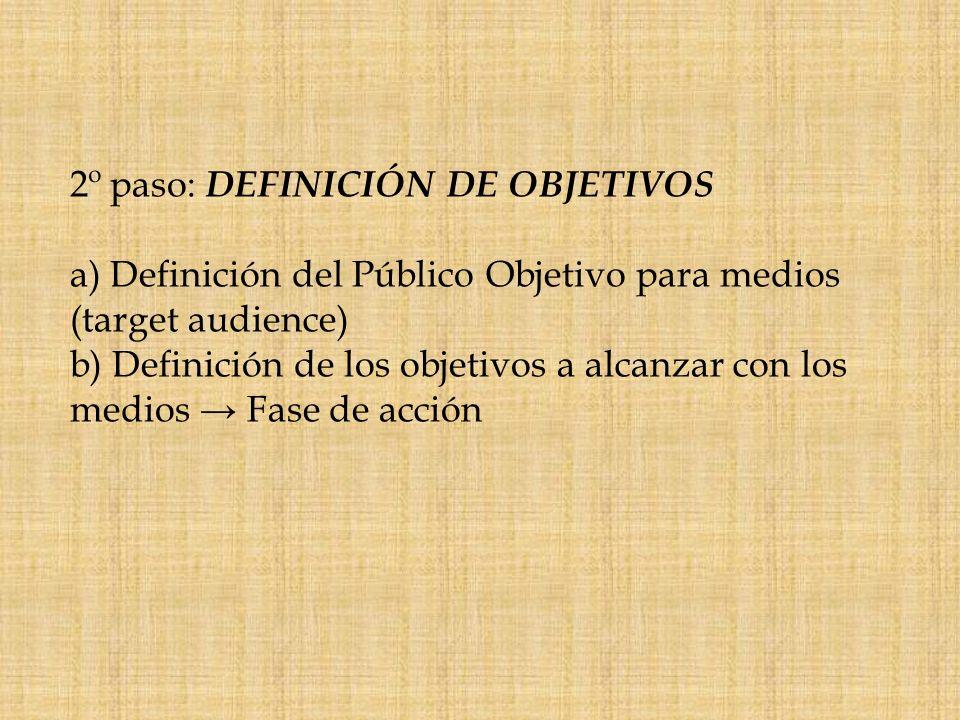 2º paso: DEFINICIÓN DE OBJETIVOS