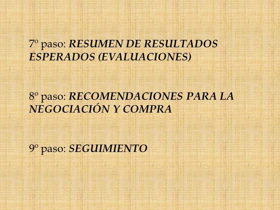 7º paso: RESUMEN DE RESULTADOS ESPERADOS (EVALUACIONES)