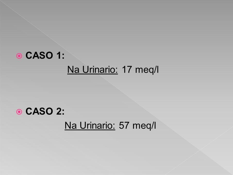 CASO 1: Na Urinario: 17 meq/l CASO 2: Na Urinario: 57 meq/l