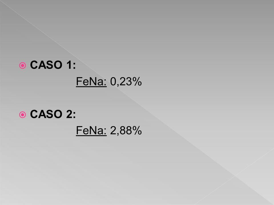 CASO 1: FeNa: 0,23% CASO 2: FeNa: 2,88%