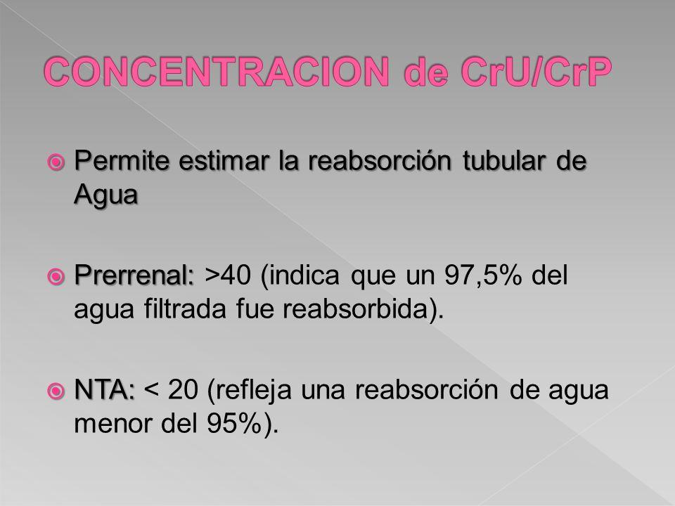 CONCENTRACION de CrU/CrP