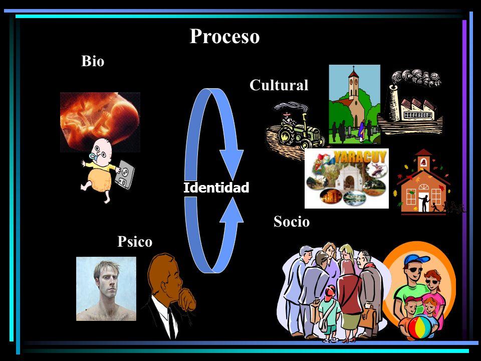 Proceso Bio Cultural Identidad Socio Psico
