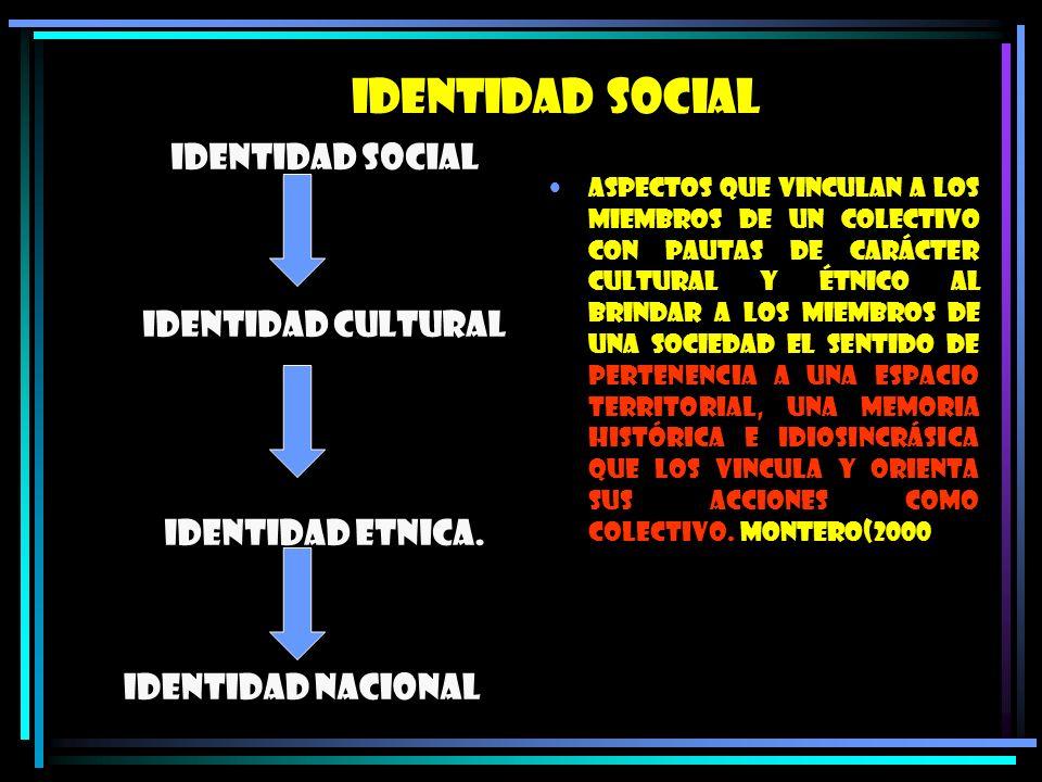 IDENTIDAD SOCIAL IDENTIDAD SOCIAL IDENTIDAD CULTURAL IDENTIDAD ETNICA.