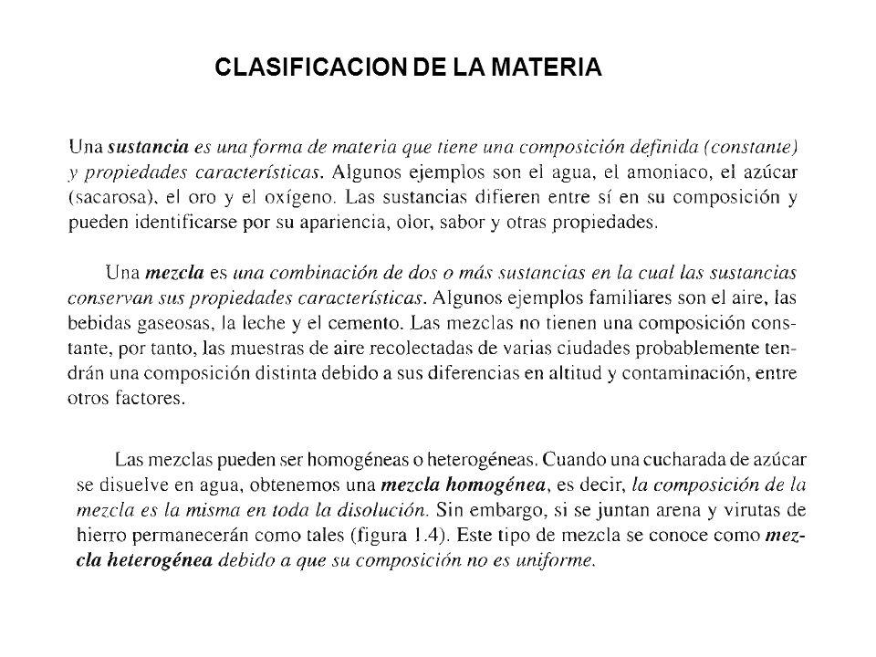 CLASIFICACION DE LA MATERIA