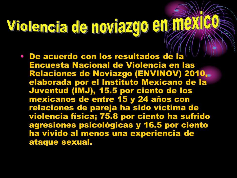 Violencia de noviazgo en mexico