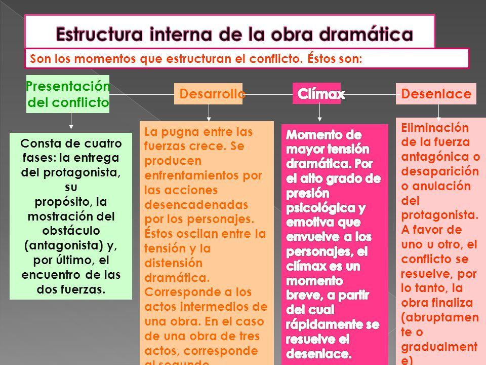 Estructura interna de la obra dramática