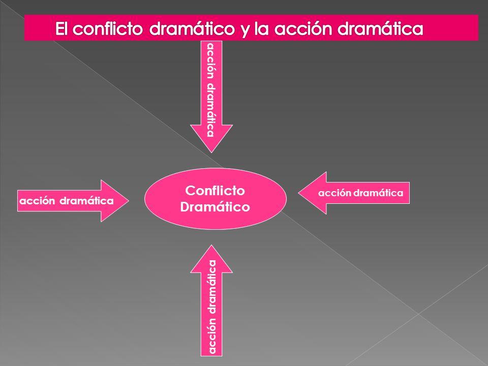 El conflicto dramático y la acción dramática