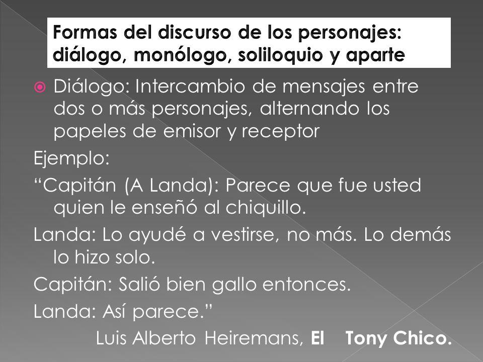 Formas del discurso de los personajes: diálogo, monólogo, soliloquio y aparte